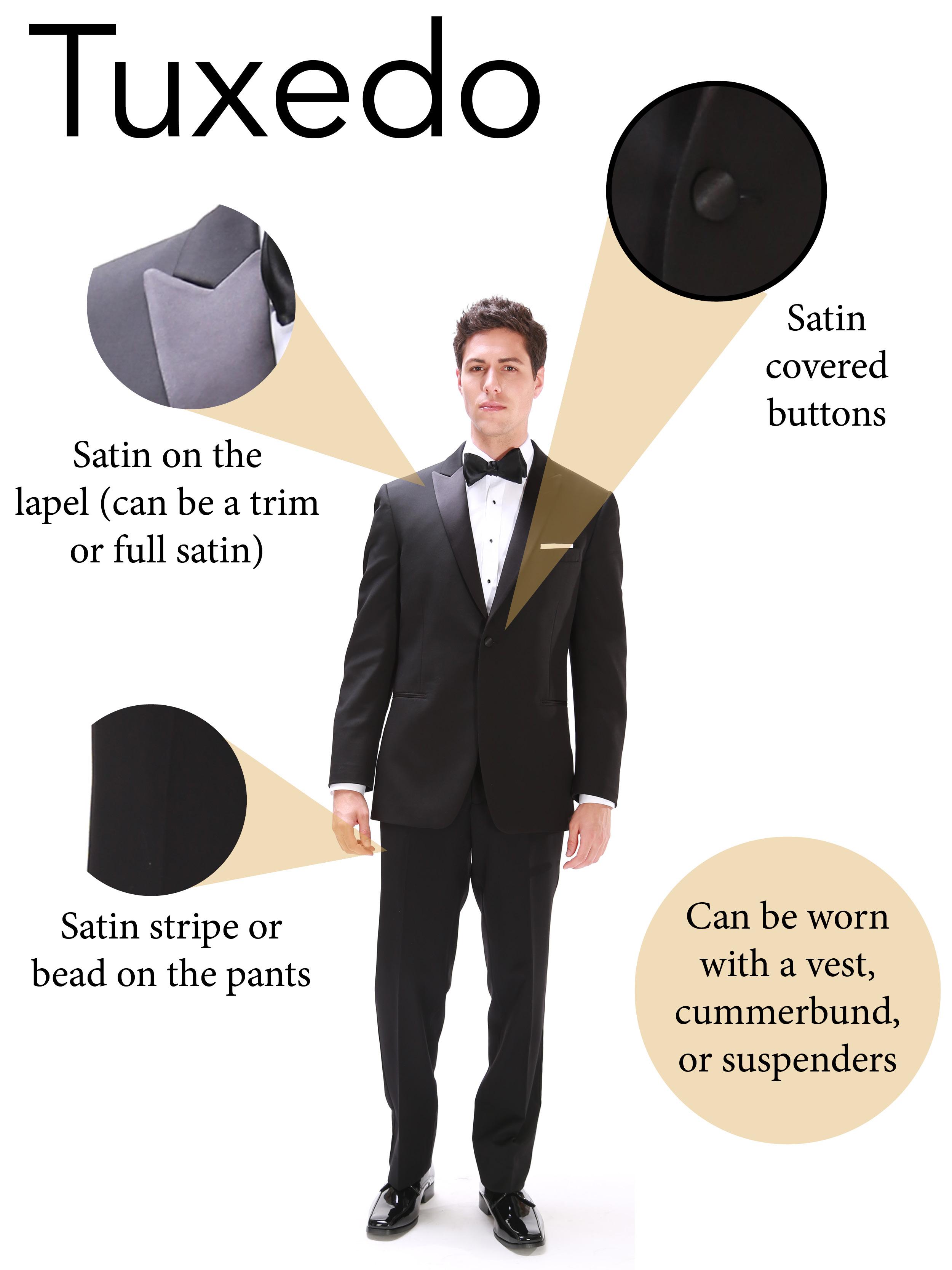 Suit Infograph Tuxedo